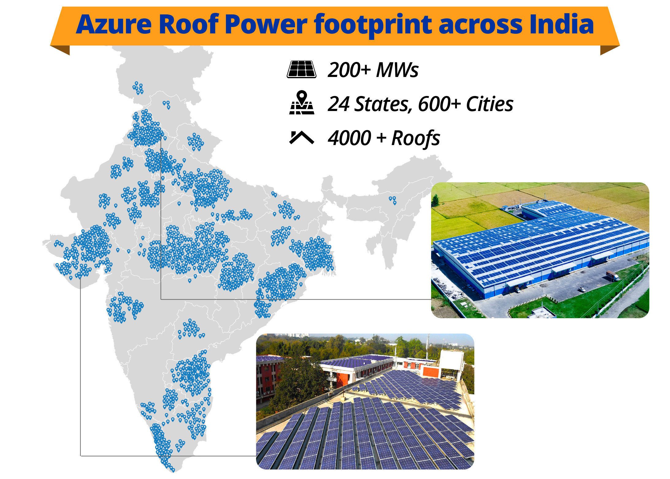 Azure Roof Power currently has solar assets spread across 24 states in India, and has developed business models in the PV rooftop sector that cover Public Private Partnership (PPP), Bilateral Power Sale and Intermediary Power Sale. Image: Azure Power