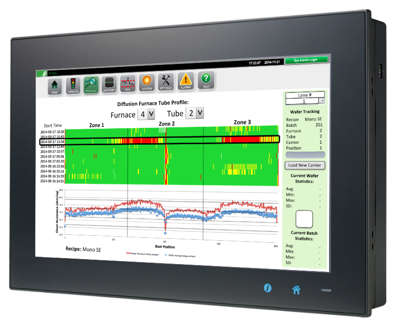 AST said the repeat order was for three DM measurement systems and expected to ship the systems in Q2 2020. Image: AST