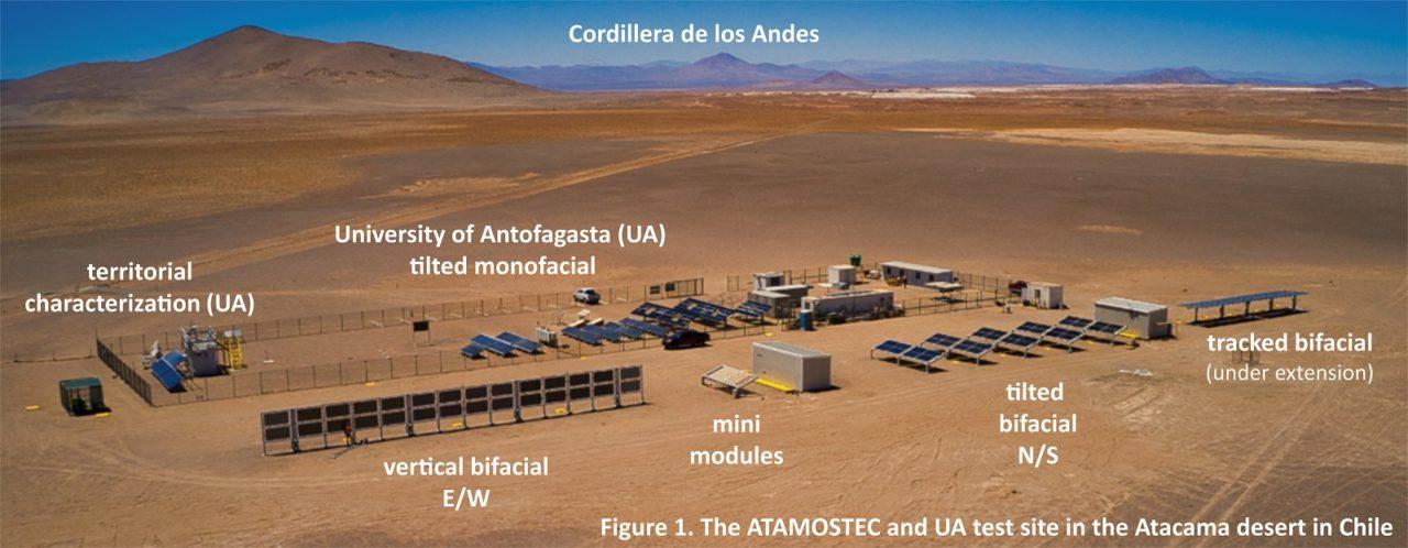 The ATAMOSTEC test site in the Atacama desert in Chile