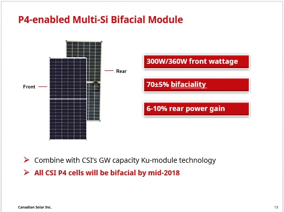 At the 2018 PV CellTech conference in Malaysia, Canadian Solar's CTO, Dr. Guoqiang Xing, highlighted the company's commitment to high-efficiency multicrystalline technology and its claimed ability to keep pace with monocrystalline technology developments. Image: Canadian Solar