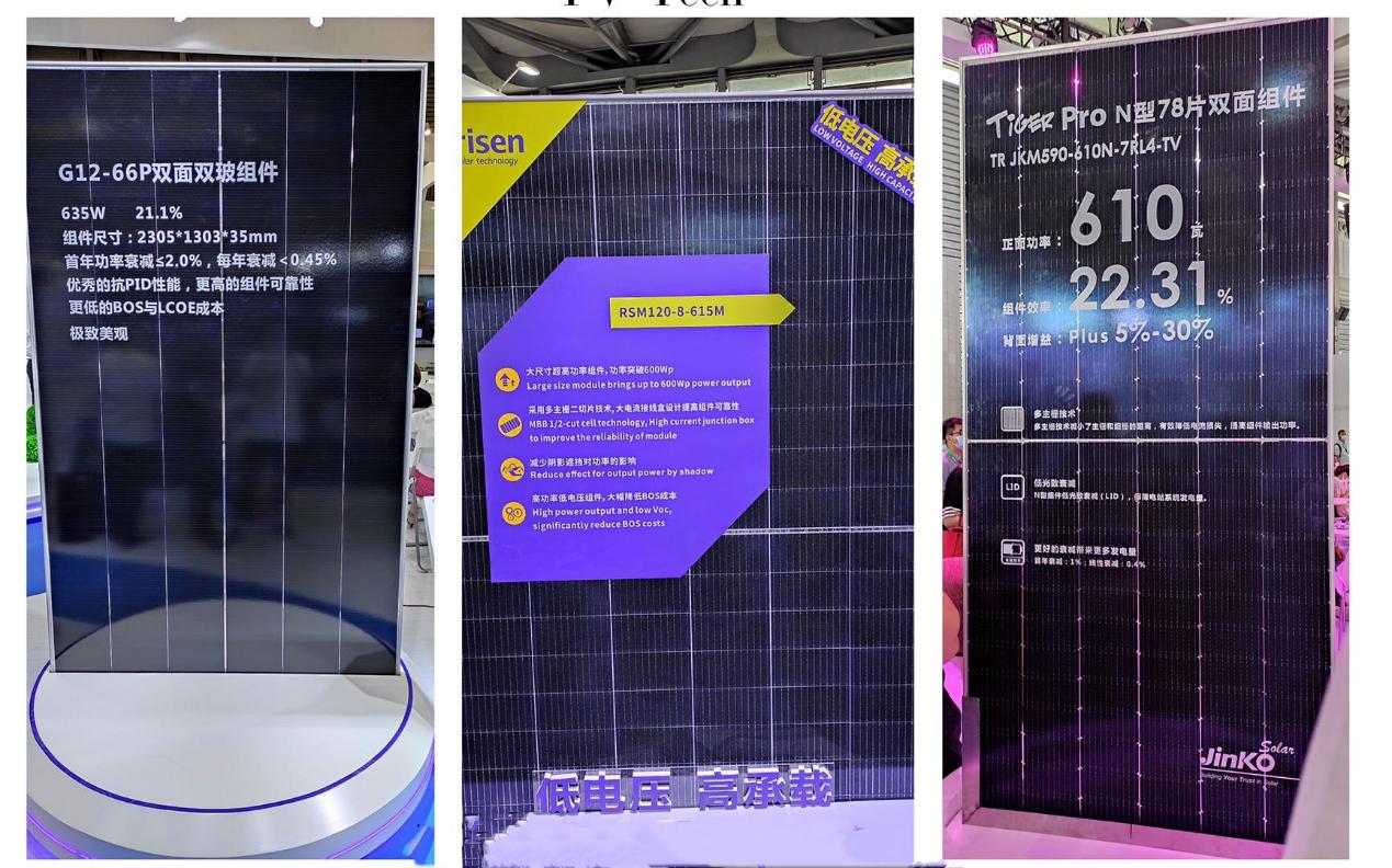 DZS Solar (635W),Risen (615W),Jinko Solar(610W.