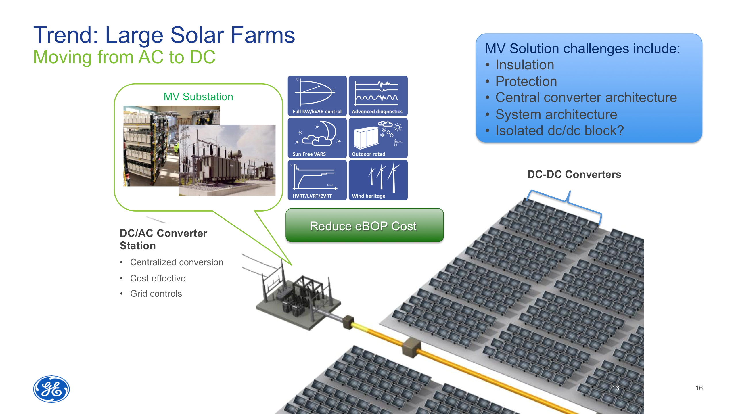 GE Power Conversion is rumored to have built a medium voltage PV test power plant for MVDC inverters fed by DC-DC converters, perhaps sourced from a third party, and a low voltage solar array. Image: GE