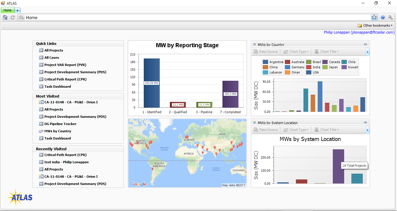 The software platform allows the user to organize and manage their project portfolio around all critical reporting and tracking functions. Image: FTC Solar