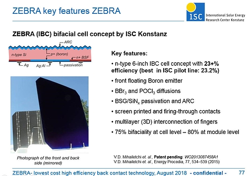 The core of the solar cell technology comes from a collaboration with German-based R&D centre, ISC Konstanz and its head, Radovan Kopecek and his team. The 'ZEBRA' IBC cell, which was developed as a low-cost IBC cell architecture using front floating emitter (FFE) and screen-printed and fired-through metallization made on large-area 152.4mm n-type monocrystalline wafers has been further developed at Violet Power.