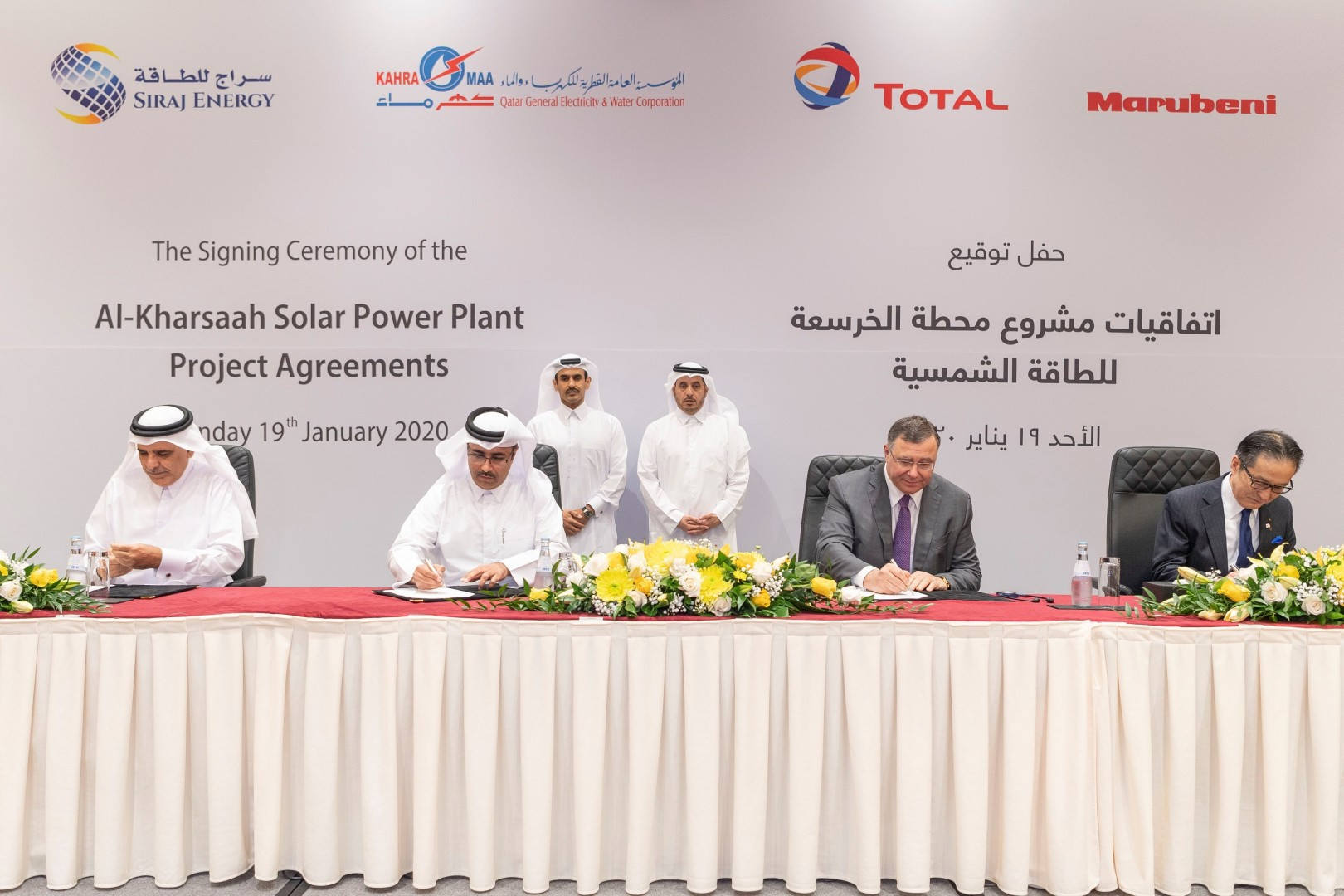Source: Qatar General Electricity & Water Corporation