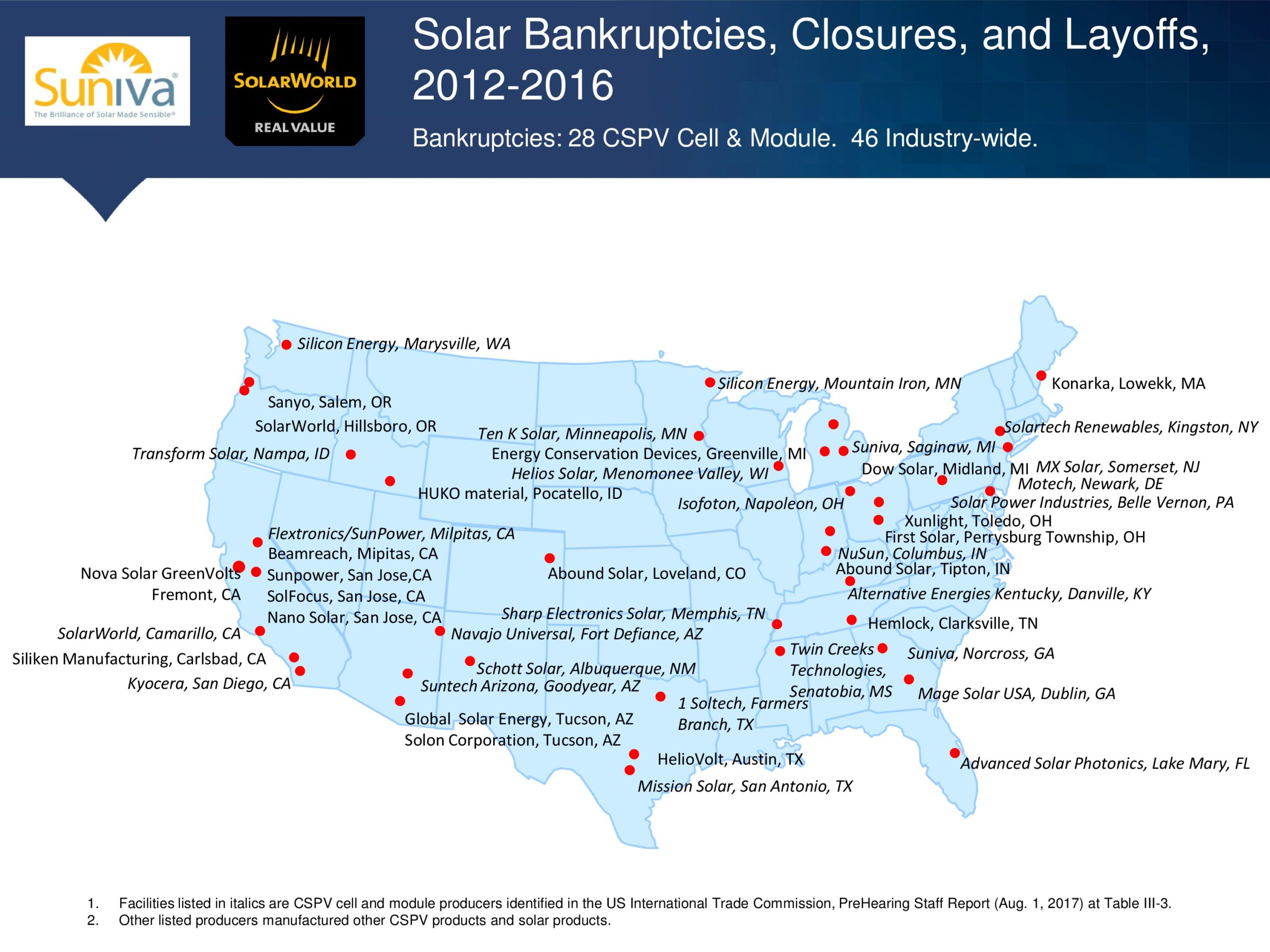 The petitioners are circulating a map of solar job losses and closures. Source: Suniva/SolarWorld Americas.