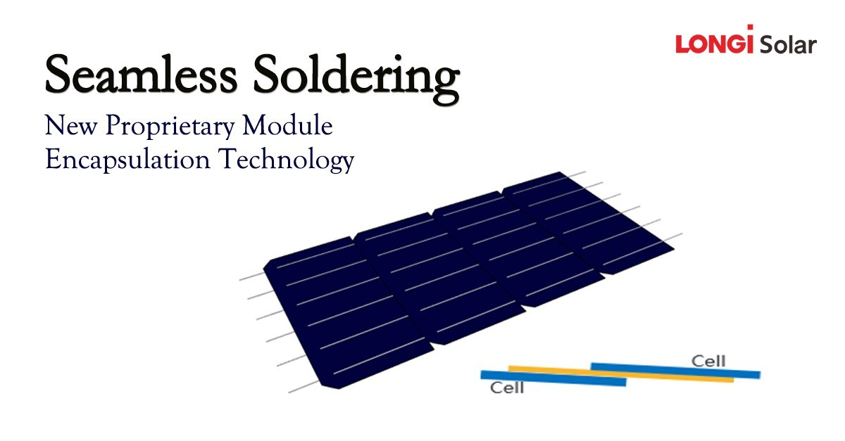 The seamless soldering technology is claimed to significantly reduce CTM (Cell to module) losses, which combined with high-efficiency PERC cells has the potential to push module power to the 500Wp level, according to tests undertaken by TÜV SÜD on May 30, 2019. Image: LONGi Solar