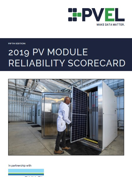 Damp heat results from the 2018 Scorecard showed increased degradation compared to previous Scorecards. This trend continued in 2019 with a significant number of tested modules exhibiting greater than 4% degradation, according to PVEL.