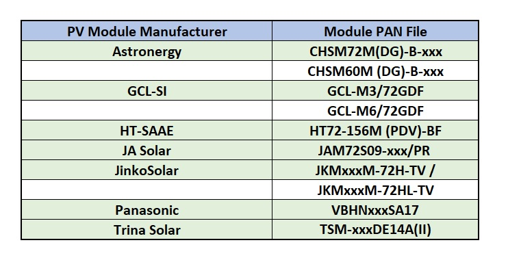 7 PV module manufacturers that achieved Top Performer recognition in the first PAN file test, which included 10 different modules. Image: PV Tech