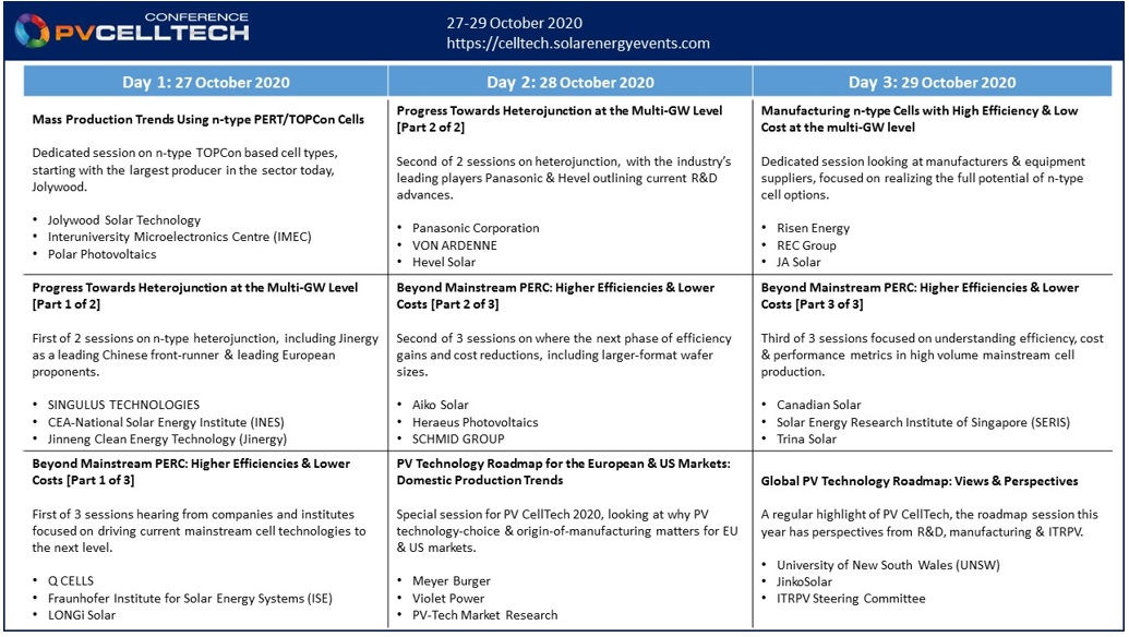 PV CellTech 2020 Online is comprised of 9 sessions over 3 days, with 27 invited keynote talks, all moderated by PV CellTech Chair, Dr. Finlay Colville.