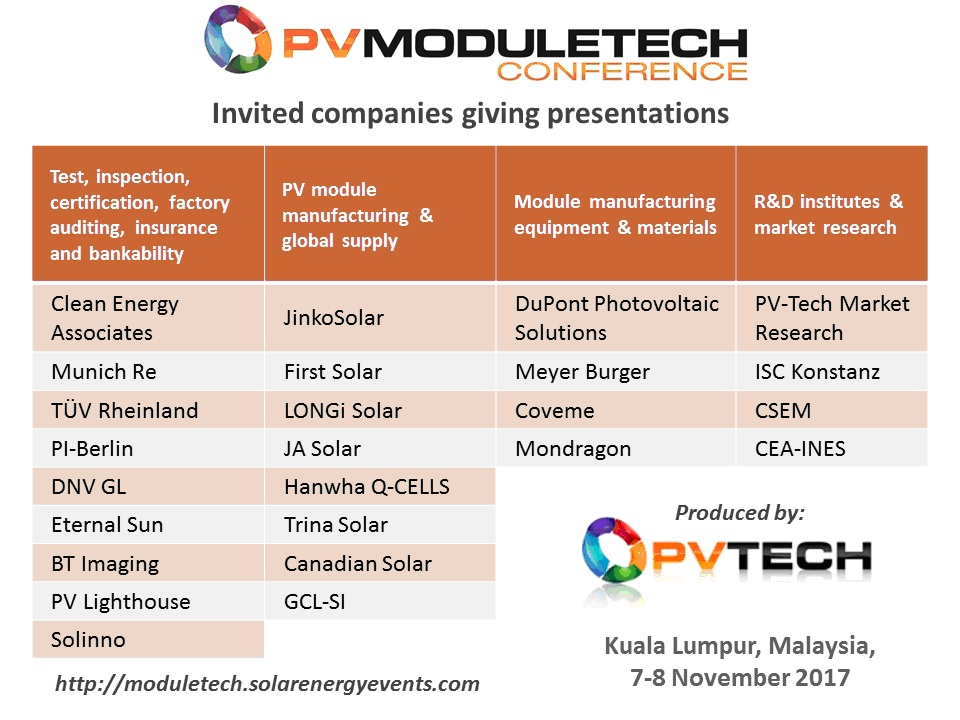 PV module performance, quality, reliability and risk metrics will be explained by the major companies driving the benchmarks for the industry's module supply during 2018-2020.