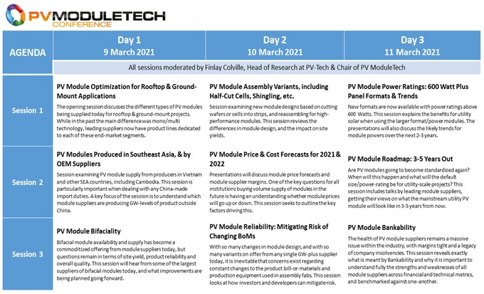The PV ModuleTech Online event, during 9-11 March 2021, covers all the key issues relating to PV module supplier selection and product performance/quality/bankability.