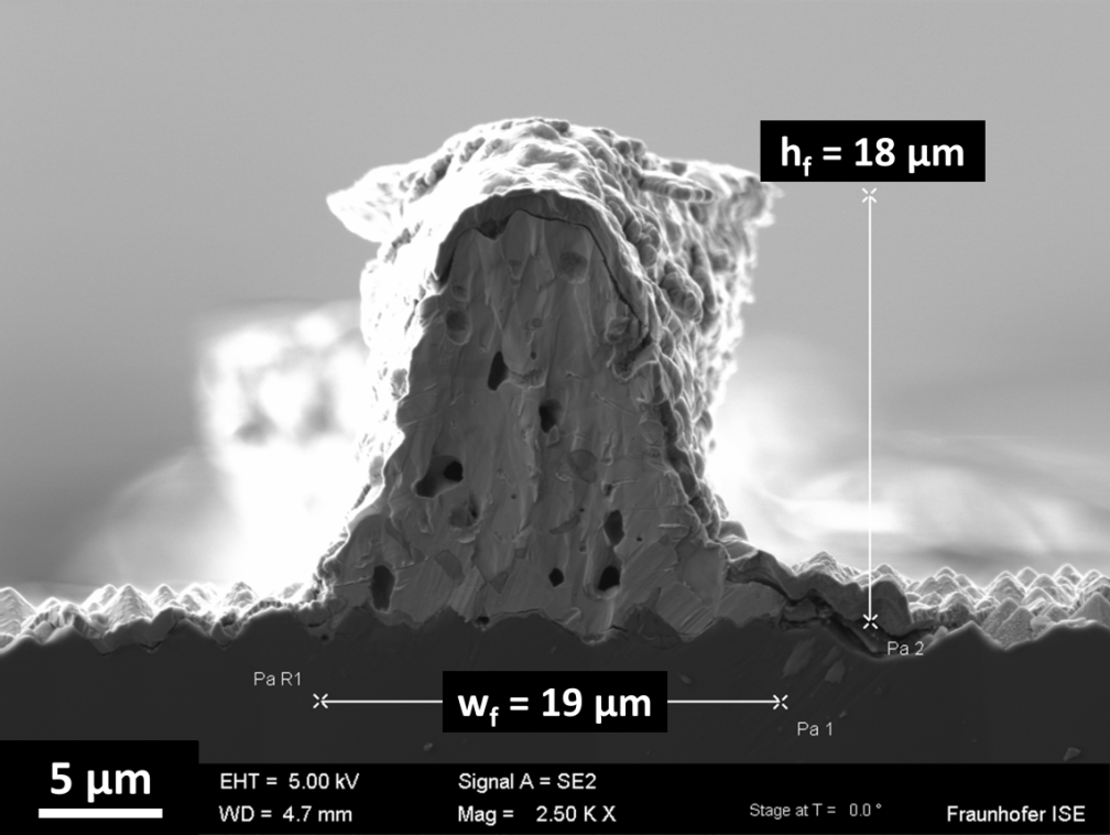 Fraunhofer ISE in collaboration with industrial partners have developed a fine-line metallisation process to create contact fingers with a width of 19µm and a height of 18µm in a single printing step that is almost invisible to the naked eye.