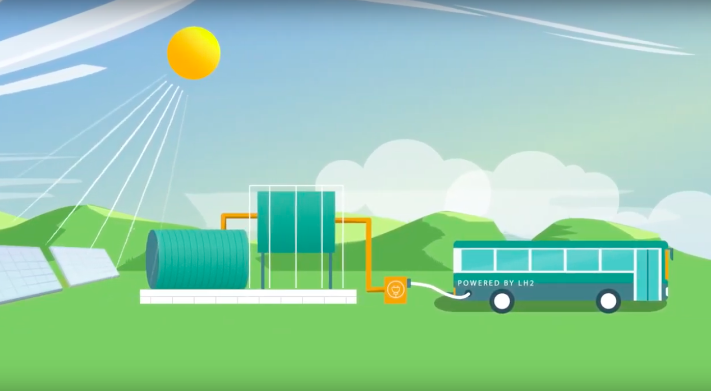 An animation showcasing the potential for green hydrogen in Australia, produced by ARENA. Image: ARENA.