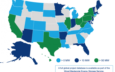 Front-of-meter (utility sited) project development across the US in snapshot. Image: Wood Mackenzie Power & Renewables.