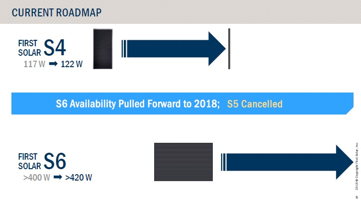 First Solar said that the Series 6 module technology would be ramped to around 3GW of capacity in 2019. This would mean that its current Series 4 product would be completely phased out in this timeframe. Image: First Solar