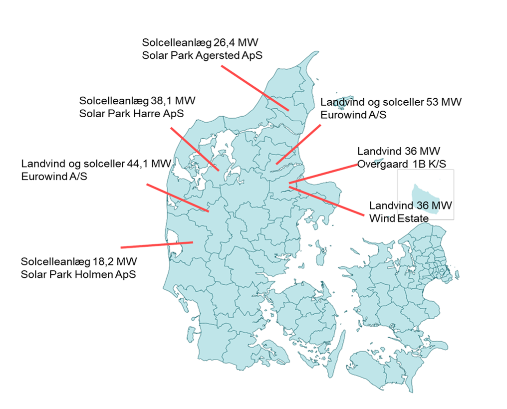 The seven winners of Denmark's latest tech-neutral auction include three solar-only projects (83MW), two onshore wind ventures (72MW). Image credit: Danish Climate and Energy Ministry