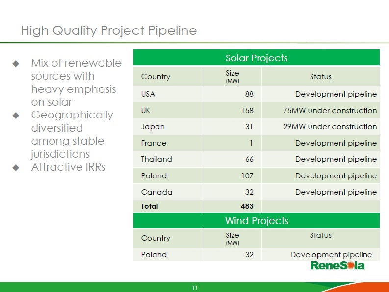 Image: ReneSola: Project pipeline at end of Q3 2015.