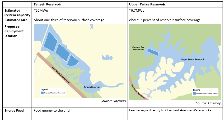 The water agency is calling tenders for engineering and environmental studies for a 50MWp FPV plant on Tengeh Reservoir and a 6.7MWp FPV system in Upper Peirce reservoir in Singapore, which was the test bed for FPV systems that were launched on the reservoir in October, 2016. Image: PUB