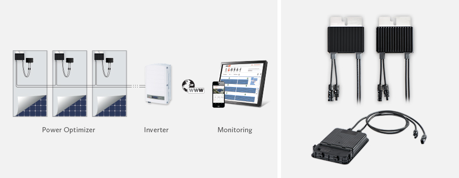 SolarEdge is launching its highest wattage power optimizer - the P800, which enlarges its commercial power optimizer offering.