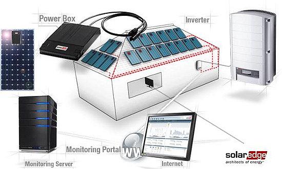 US-based solar PV installer Sunworks said it had selected SolarEdge Technologies has its preferred inverter supplier. Image: SolarEdge