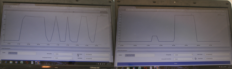 A shopkeeper's energy usage (left) and a household's usage (right)